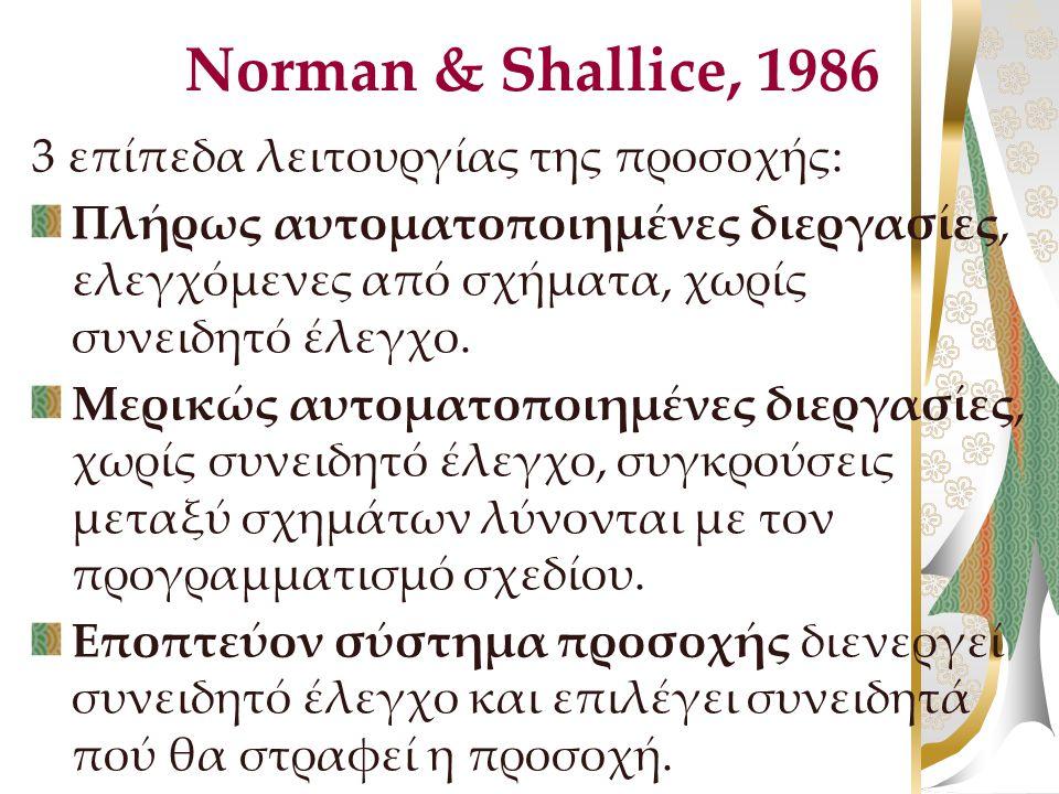 Norman & Shallice, 1986 3 επίπεδα λειτουργίας της προσοχής: