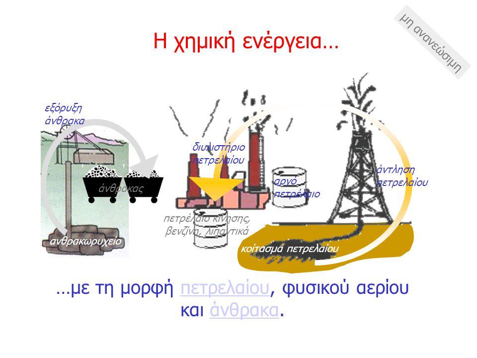 …με τη μορφή πετρελαίου, φυσικού αερίου και άνθρακα.