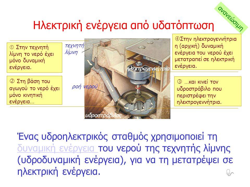 Ηλεκτρική ενέργεια από υδατόπτωση