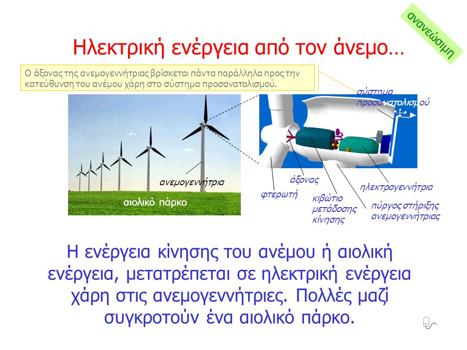 Ηλεκτρική ενέργεια από τον άνεμο…