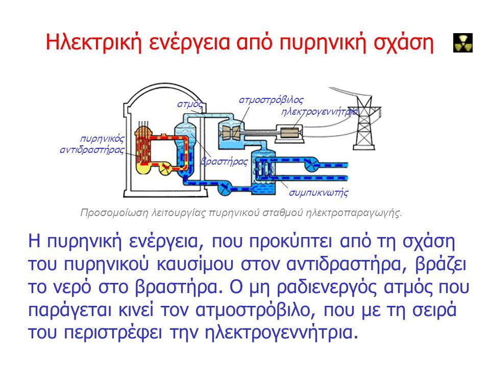 Ηλεκτρική ενέργεια από πυρηνική σχάση