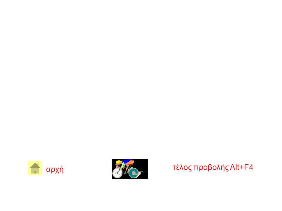 τέλος προβολής Alt+F4 αρχή