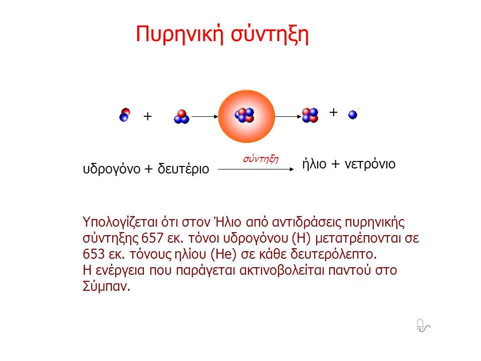 Πυρηνική σύντηξη  + + ήλιο + νετρόνιο υδρογόνο + δευτέριο