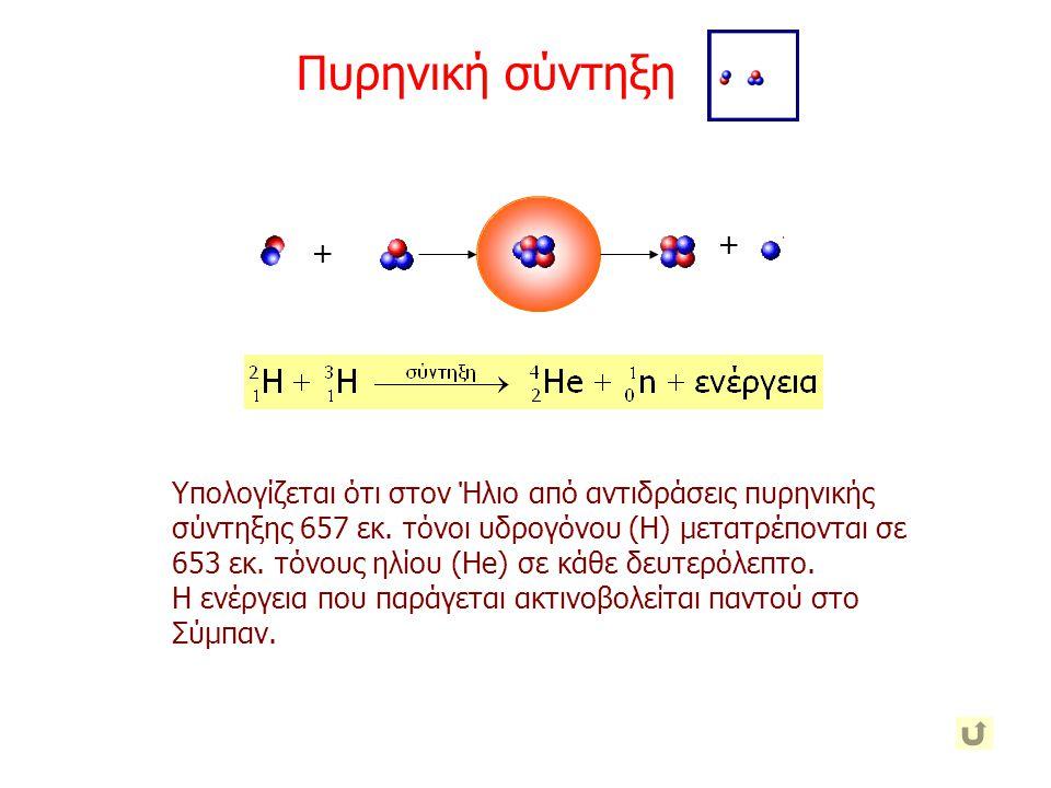 Πυρηνική σύντηξη +