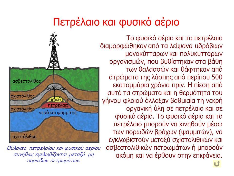 Πετρέλαιο και φυσικό αέριο