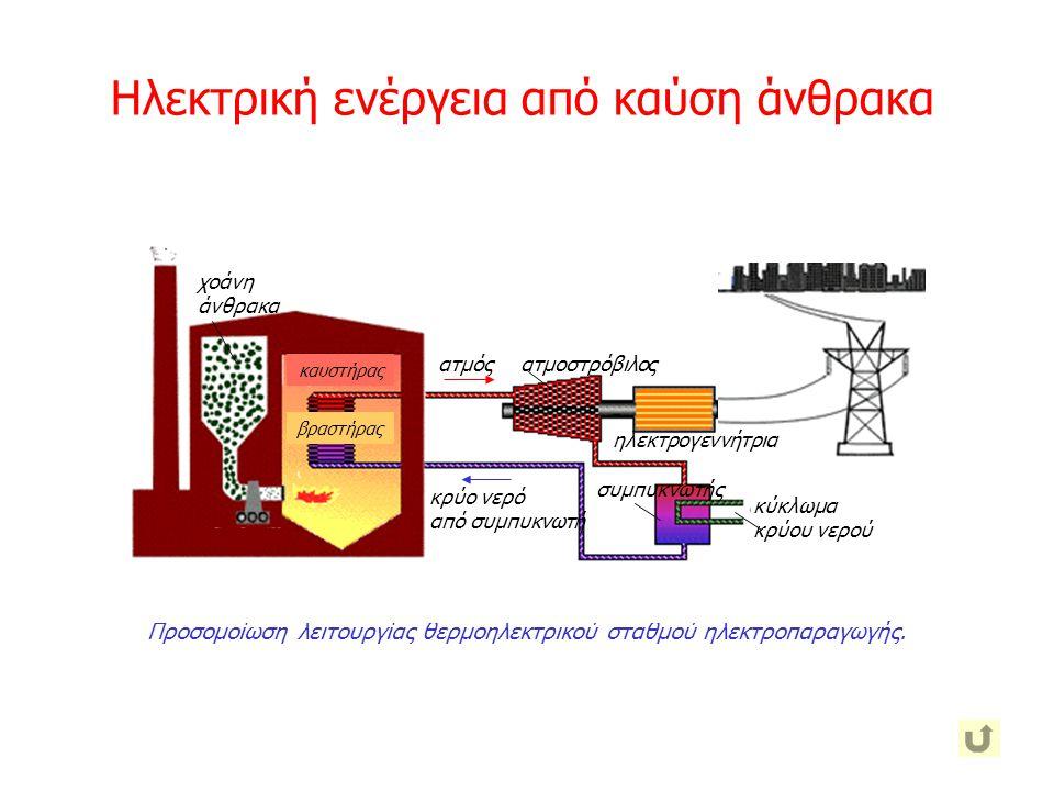 Ηλεκτρική ενέργεια από καύση άνθρακα
