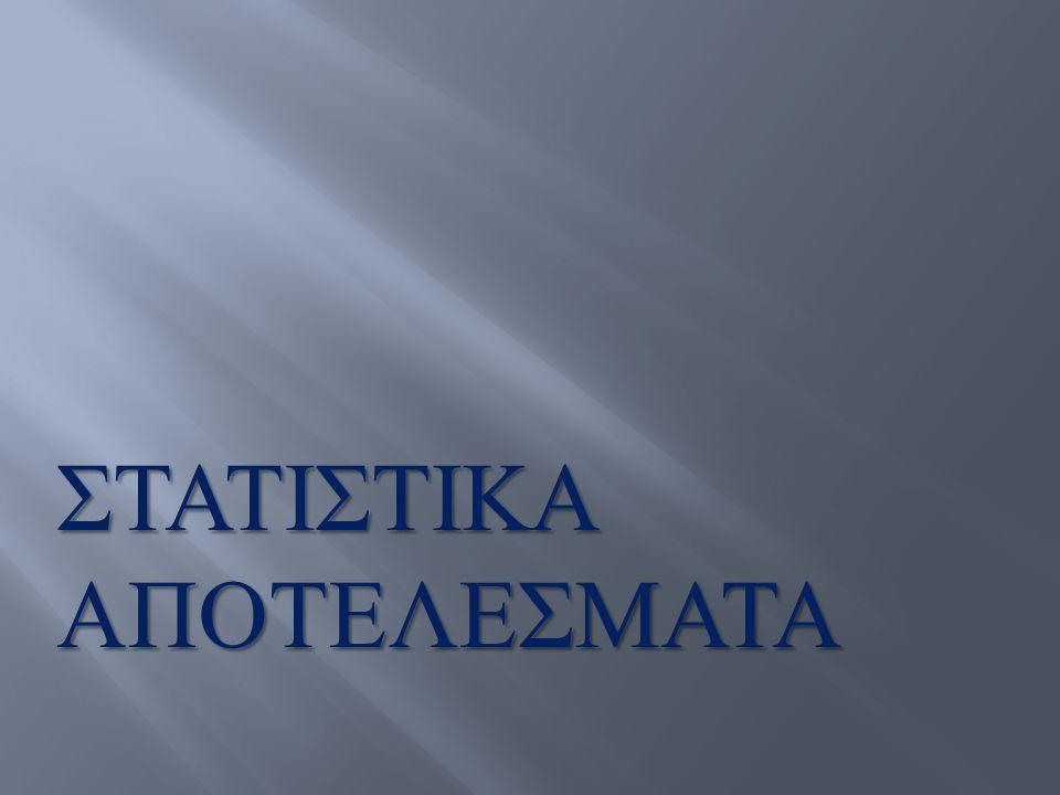 ΣΤΑΤΙΣΤΙΚΑ ΑΠΟΤΕΛΕΣΜΑΤΑ