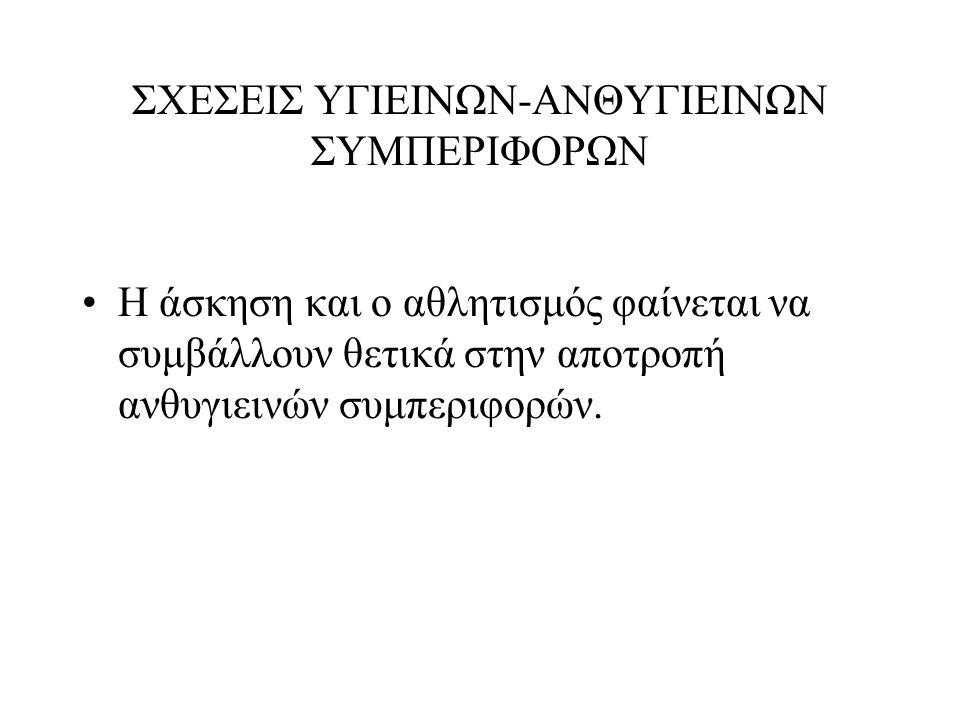 ΣΧΕΣΕΙΣ ΥΓΙΕΙΝΩΝ-ΑΝΘΥΓΙΕΙΝΩΝ ΣΥΜΠΕΡΙΦΟΡΩΝ