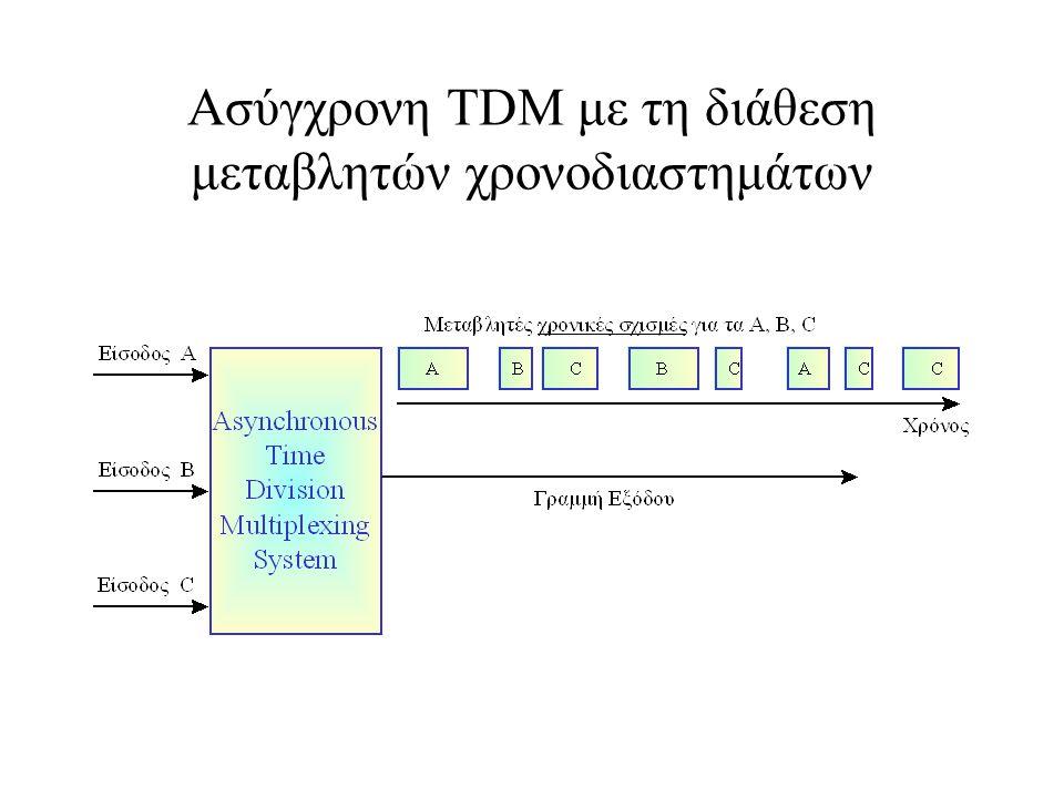 Ασύγχρονη TDM με τη διάθεση μεταβλητών χρονοδιαστημάτων
