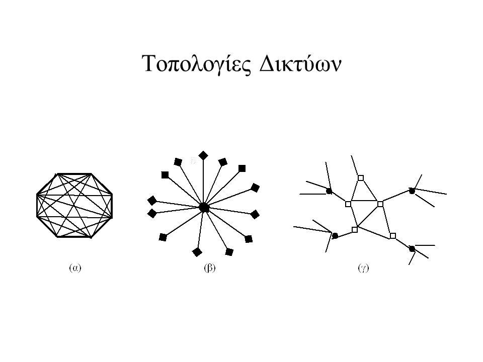 Τοπολογίες Δικτύων