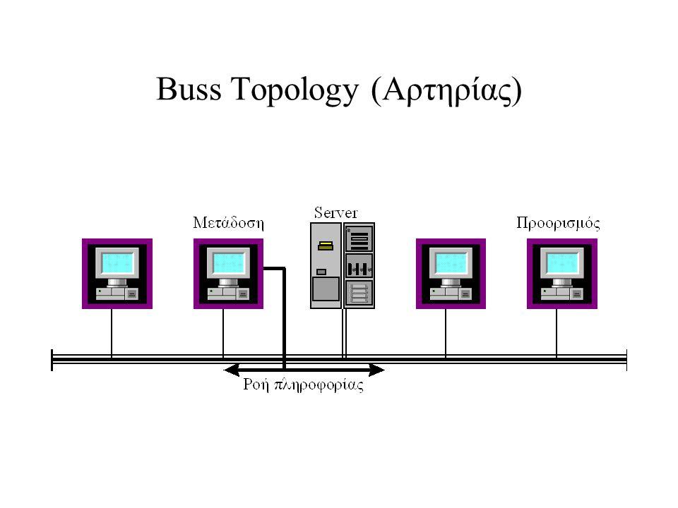 Buss Topology (Αρτηρίας)