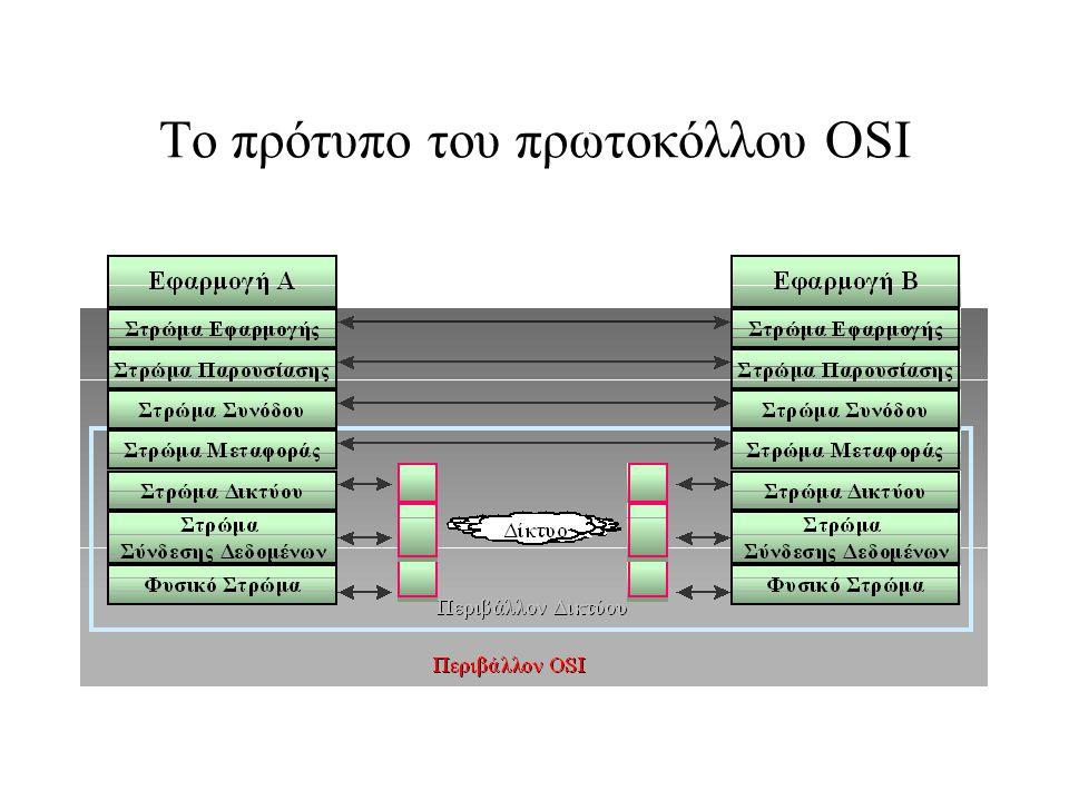 Το πρότυπο του πρωτοκόλλου OSI