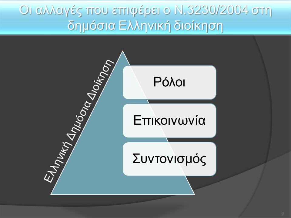 Οι αλλαγές που επιφέρει ο Ν.3230/2004 στη δημόσια Ελληνική διοίκηση