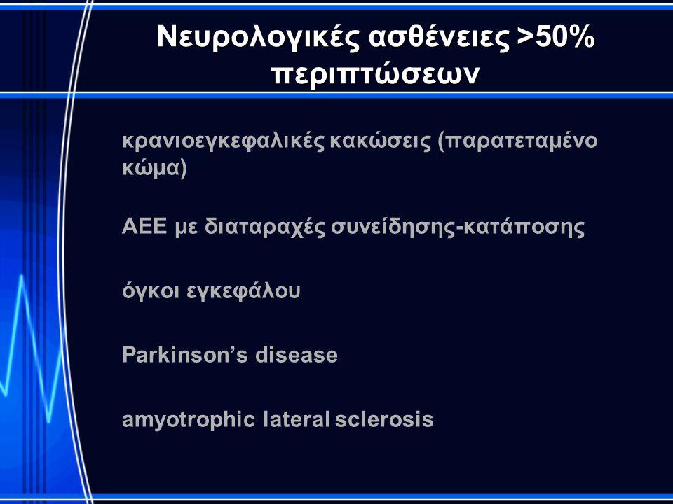 Νευρολογικές ασθένειες >50% περιπτώσεων