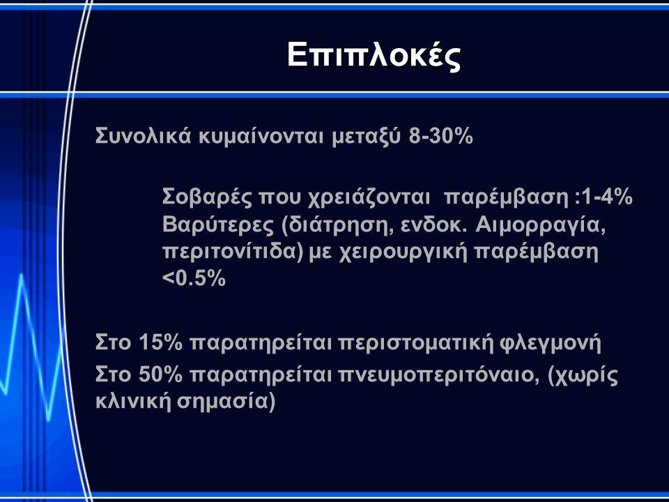 Επιπλοκές Συνολικά κυμαίνονται μεταξύ 8-30%