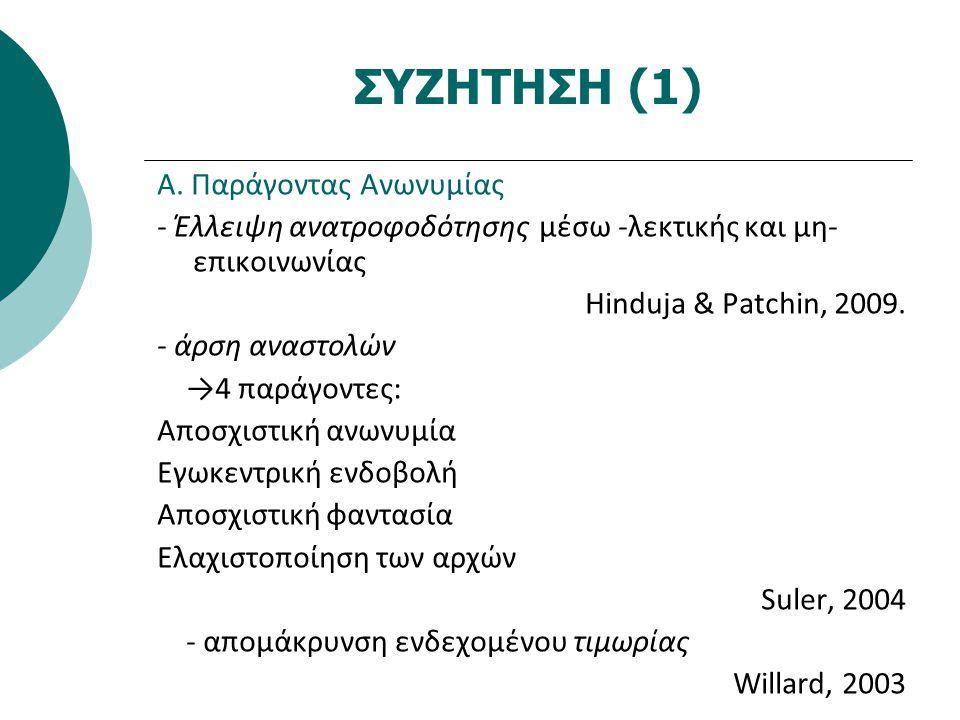 ΣΥΖΗΤΗΣΗ (1) A. Παράγοντας Ανωνυμίας