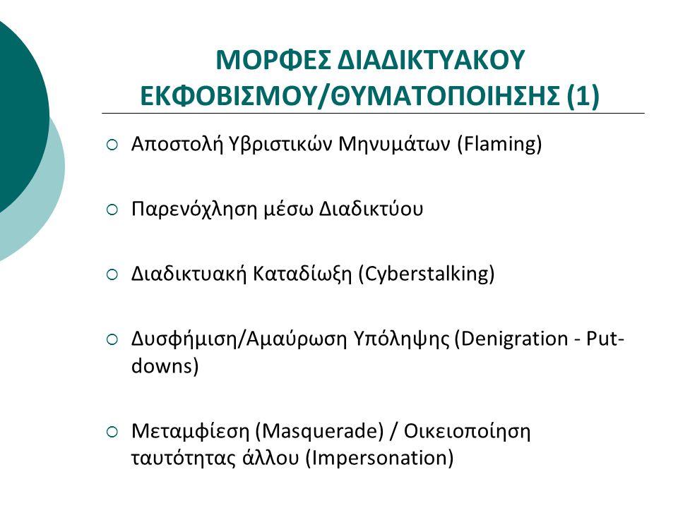 ΜΟΡΦΕΣ ΔΙΑΔΙΚΤΥΑΚΟΥ ΕΚΦΟΒΙΣΜΟΥ/ΘΥΜΑΤΟΠΟΙΗΣΗΣ (1)