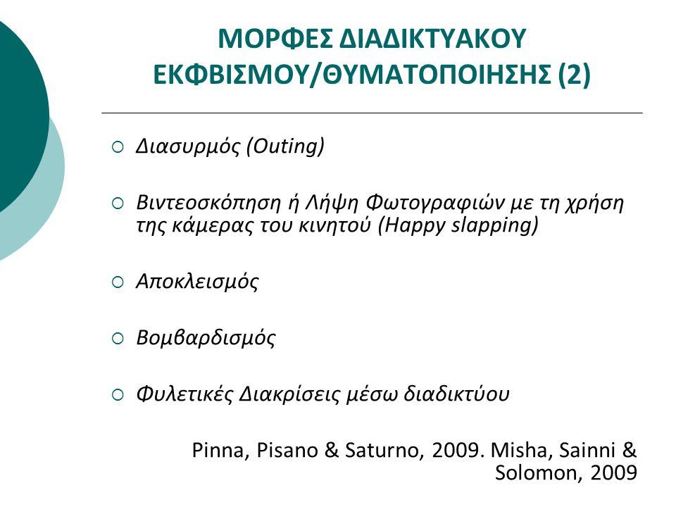 ΜΟΡΦΕΣ ΔΙΑΔΙΚΤΥΑΚΟΥ ΕΚΦΒΙΣΜΟΥ/ΘΥΜΑΤΟΠΟΙΗΣΗΣ (2)