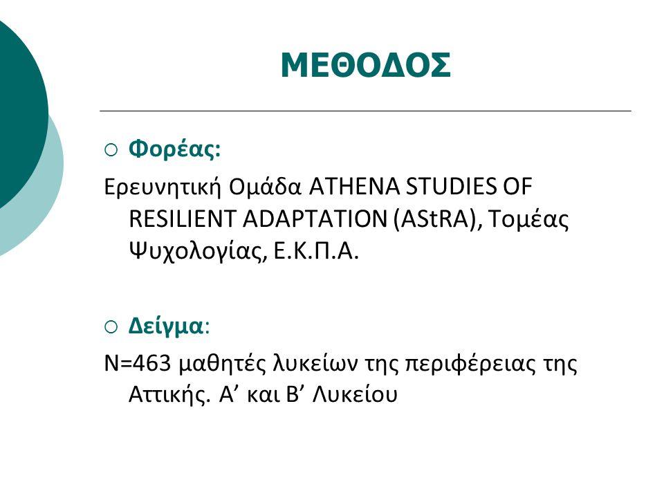 ΜΕΘΟΔΟΣ Φορέας: Ερευνητική Ομάδα ATHENA STUDIES OF RESILIENT ADAPTATION (AStRA), Τομέας Ψυχολογίας, Ε.Κ.Π.Α.