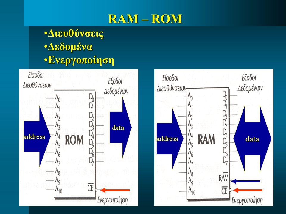 RAM – ROM Διευθύνσεις Δεδομένα Ενεργοποίηση data address data address