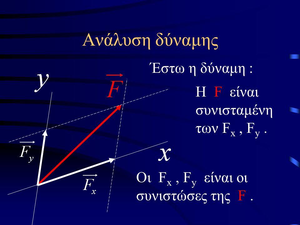 Ανάλυση δύναμης Έστω η δύναμη : Η F είναι συνισταμένη των Fx , Fy .