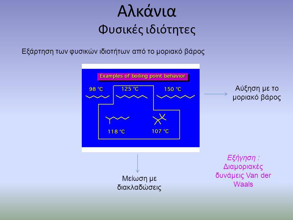 Αλκάνια Φυσικές ιδιότητες