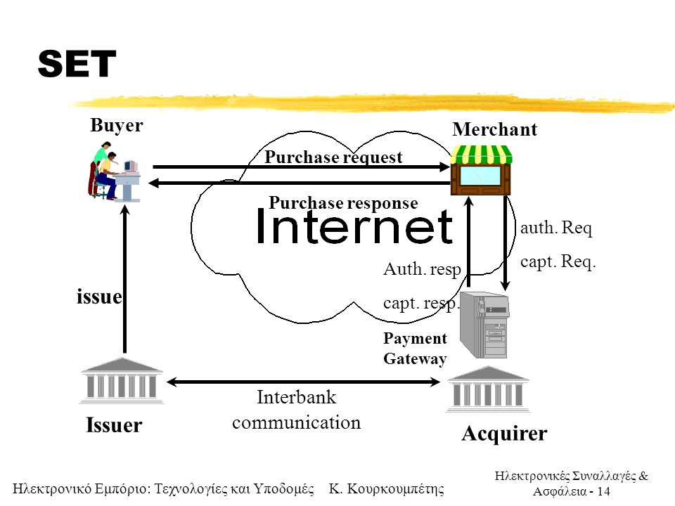 Interbank communication