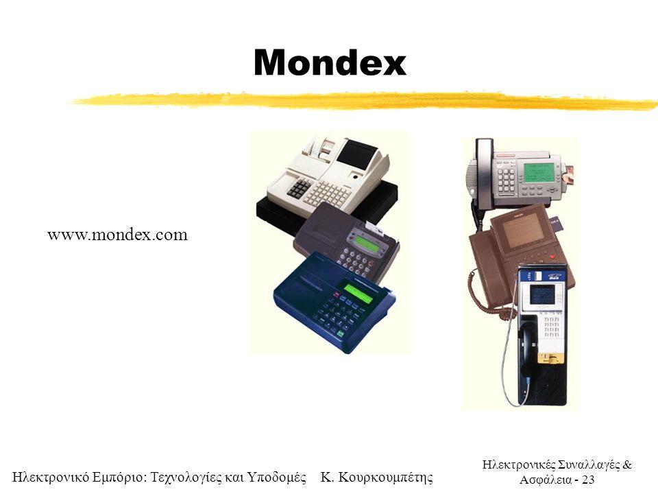 Μondex www.mondex.com