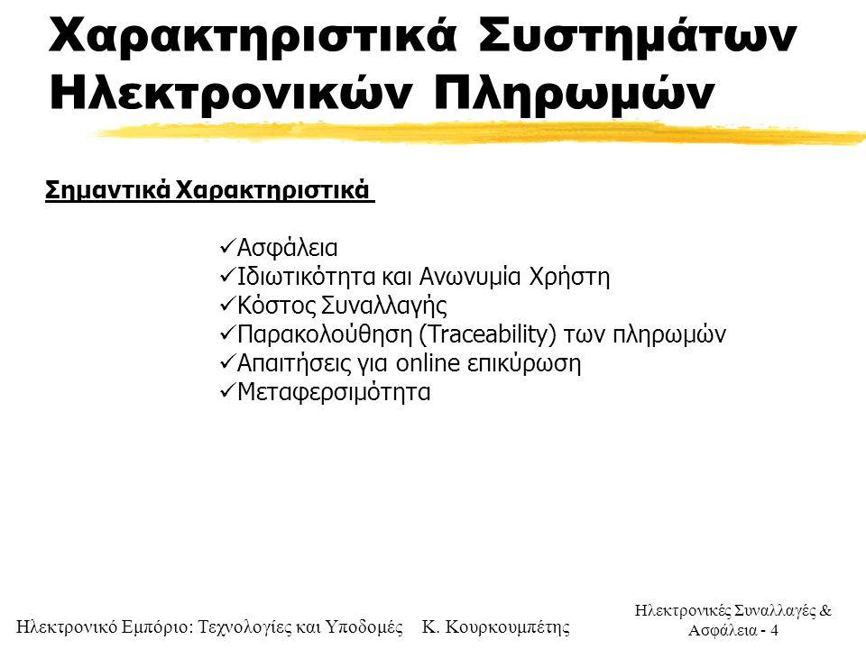 Χαρακτηριστικά Συστημάτων Ηλεκτρονικών Πληρωμών