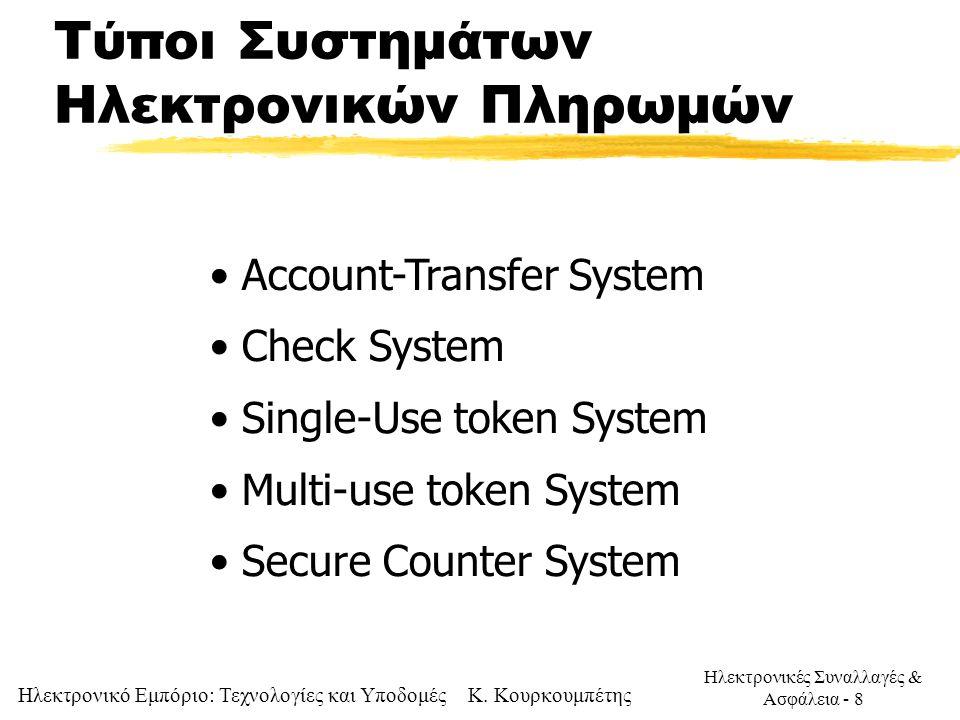 Τύποι Συστημάτων Ηλεκτρονικών Πληρωμών