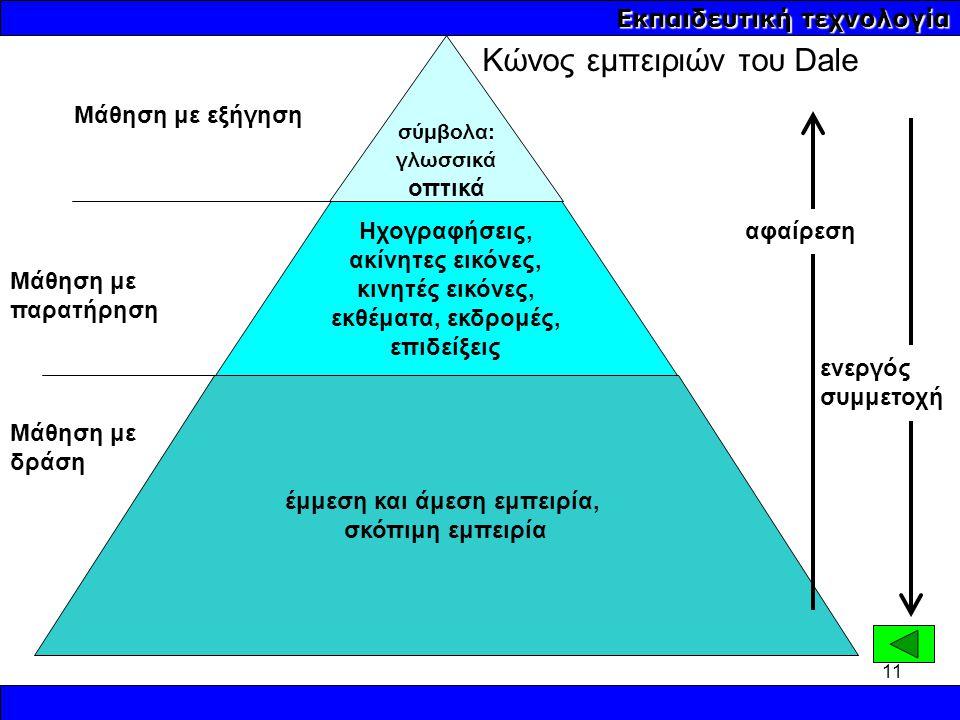 σύμβολα: γλωσσικά οπτικά