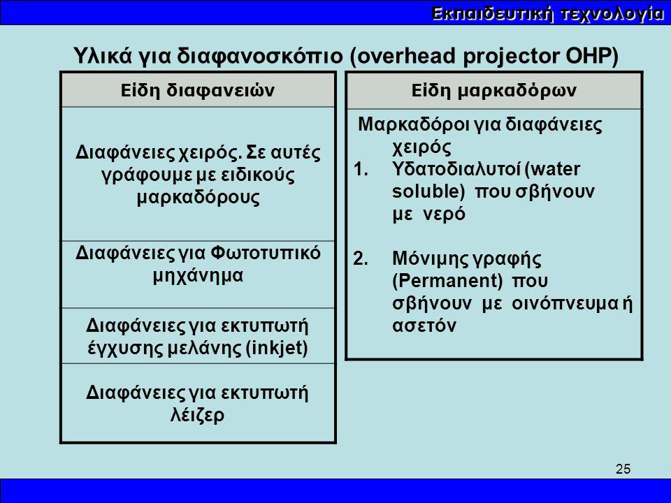 Υλικά για διαφανοσκόπιο (overhead projector OHP)