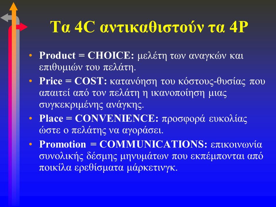 Τα 4C αντικαθιστούν τα 4P Product = CHOICE: μελέτη των αναγκών και επιθυμιών του πελάτη.
