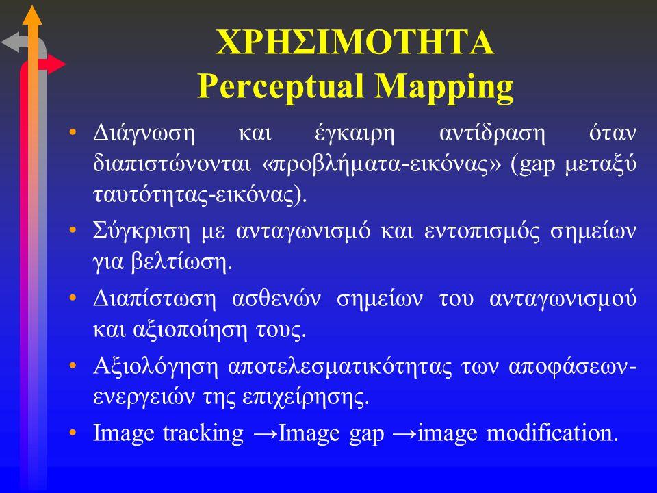 ΧΡΗΣΙΜΟΤΗΤΑ Perceptual Mapping