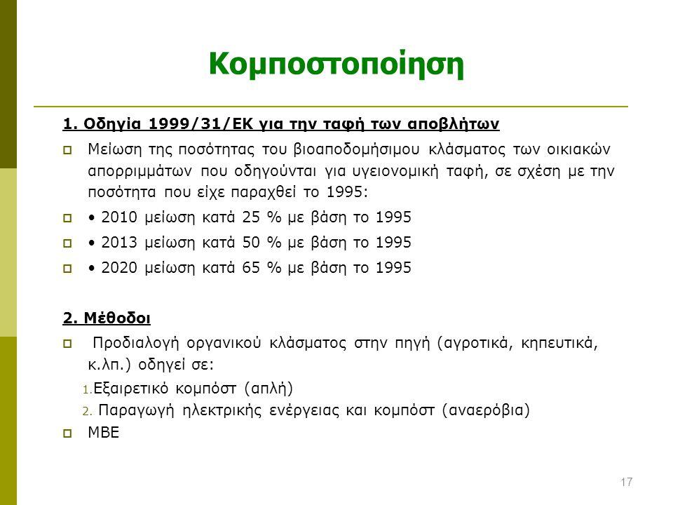 Κομποστοποίηση 1. Οδηγία 1999/31/EΚ για την ταφή των αποβλήτων