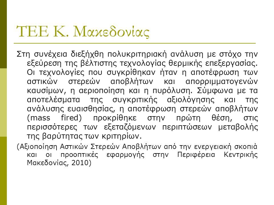 ΤΕΕ Κ. Μακεδονίας