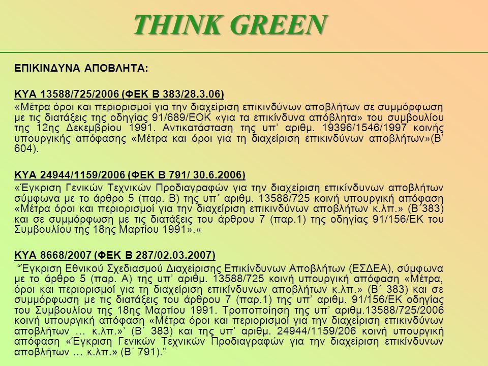 THINK GREEN ΕΠΙΚΙΝΔΥΝΑ ΑΠΟΒΛΗΤΑ: