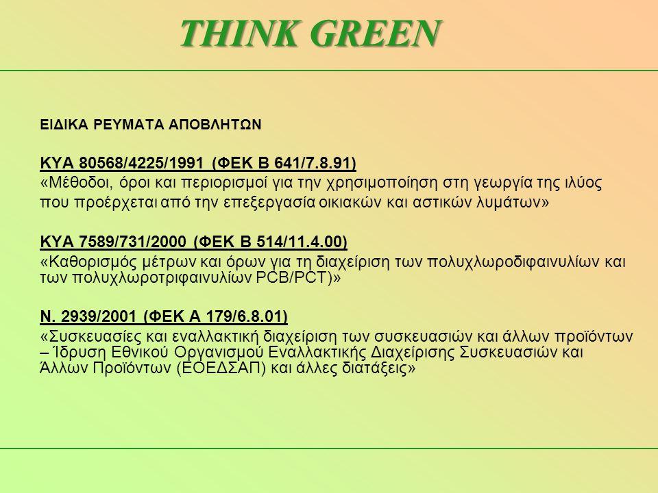 THINK GREEN ΚΥΑ 80568/4225/1991 (ΦΕΚ B 641/7.8.91)