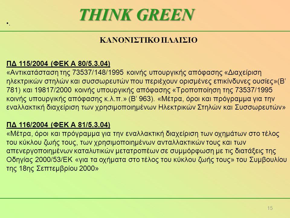 THINK GREEN ΚΑΝΟΝΙΣΤΙΚΟ ΠΛΑΙΣΙΟ ΠΔ 115/2004 (ΦΕΚ Α 80/5.3.04)