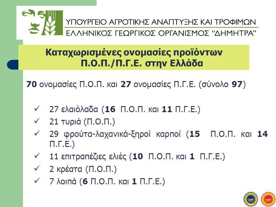 Καταχωρισμένες ονομασίες προϊόντων Π.Ο.Π./Π.Γ.Ε. στην Ελλάδα