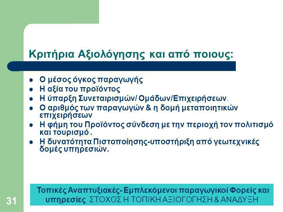 Κριτήρια Αξιολόγησης και από ποιους: