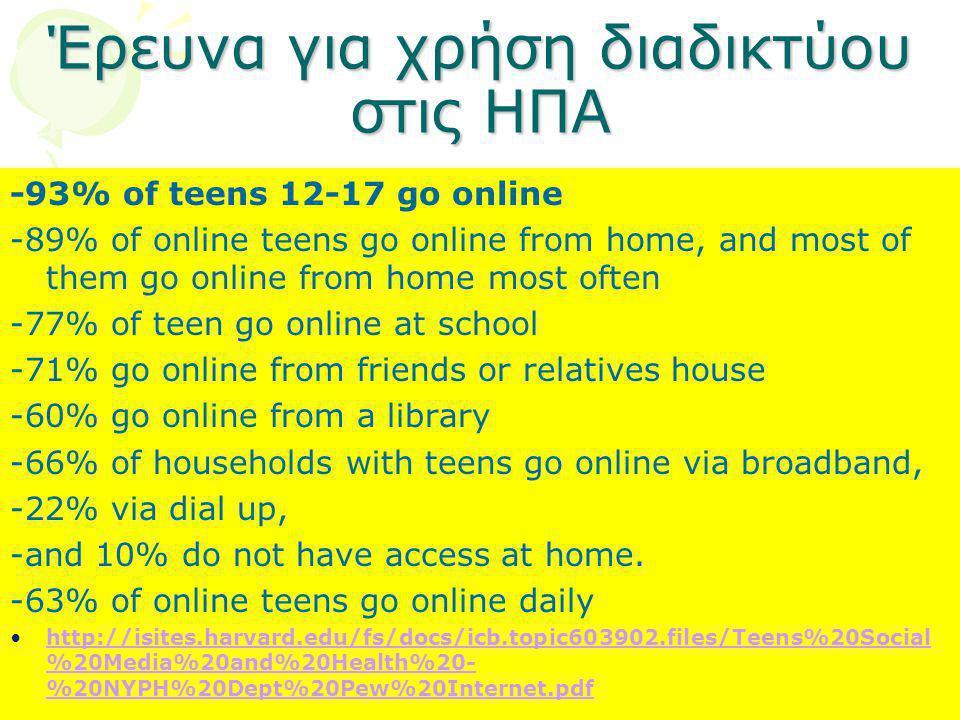Έρευνα για χρήση διαδικτύου στις ΗΠΑ