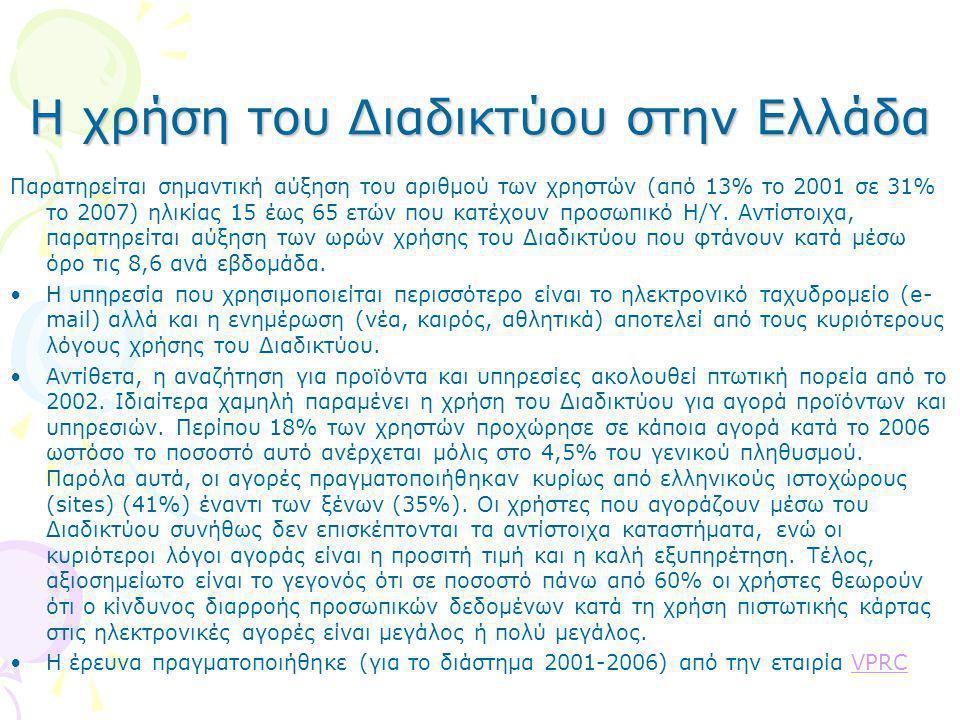 Η χρήση του Διαδικτύου στην Ελλάδα
