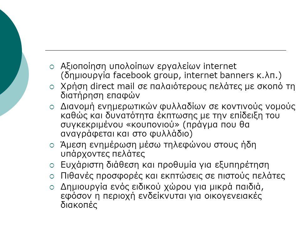 Αξιοποίηση υπολοίπων εργαλείων internet (δημιουργία facebook group, internet banners κ.λπ.)