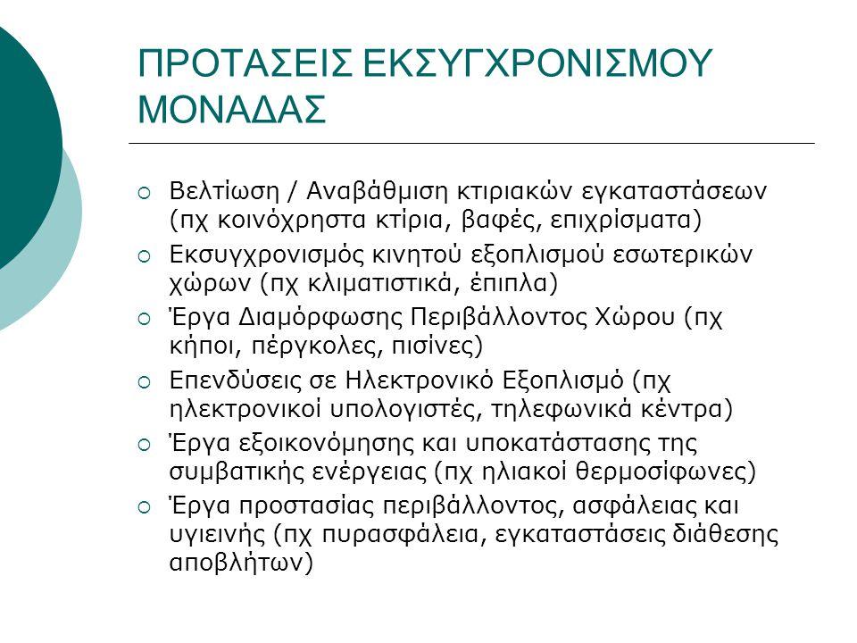 ΠΡΟΤΑΣΕΙΣ ΕΚΣΥΓΧΡΟΝΙΣΜΟΥ ΜΟΝΑΔΑΣ