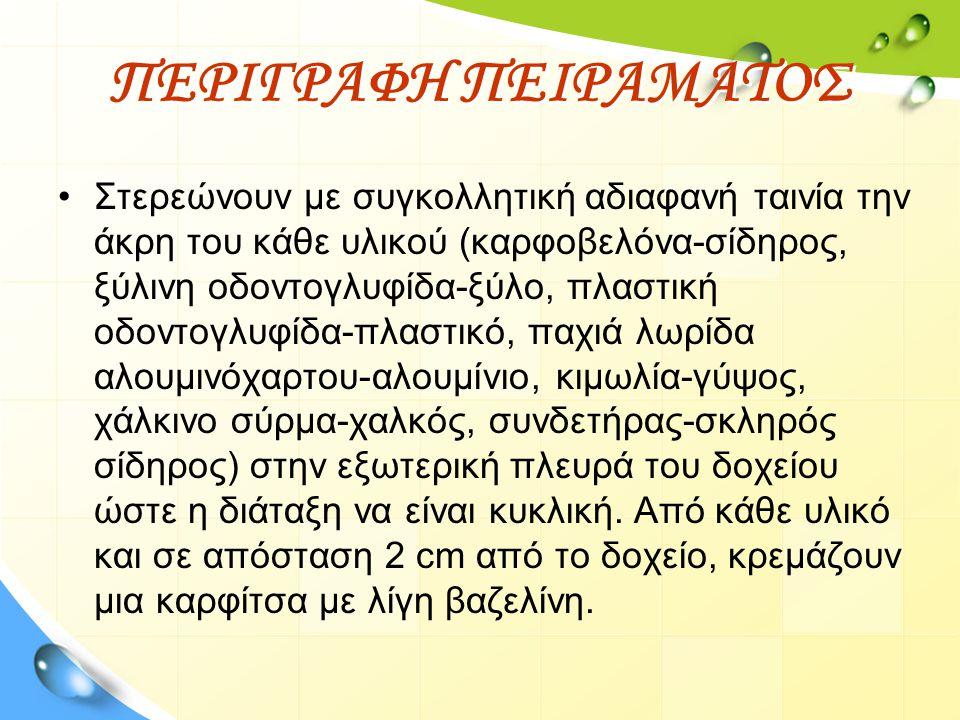 ΠΕΡΙΓΡΑΦΗ ΠΕΙΡΑΜΑΤΟΣ
