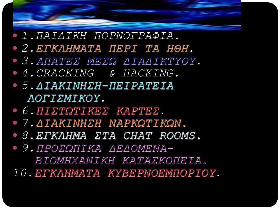 3.ΑΠΑΤΕΣ ΜΕΣΩ ΔΙΑΔΙΚΤΥΟΥ. 4.CRACKING & HACKING. 5.ΔΙΑΚΙΝΗΣΗ-ΠΕΙΡΑΤΕΙΑ