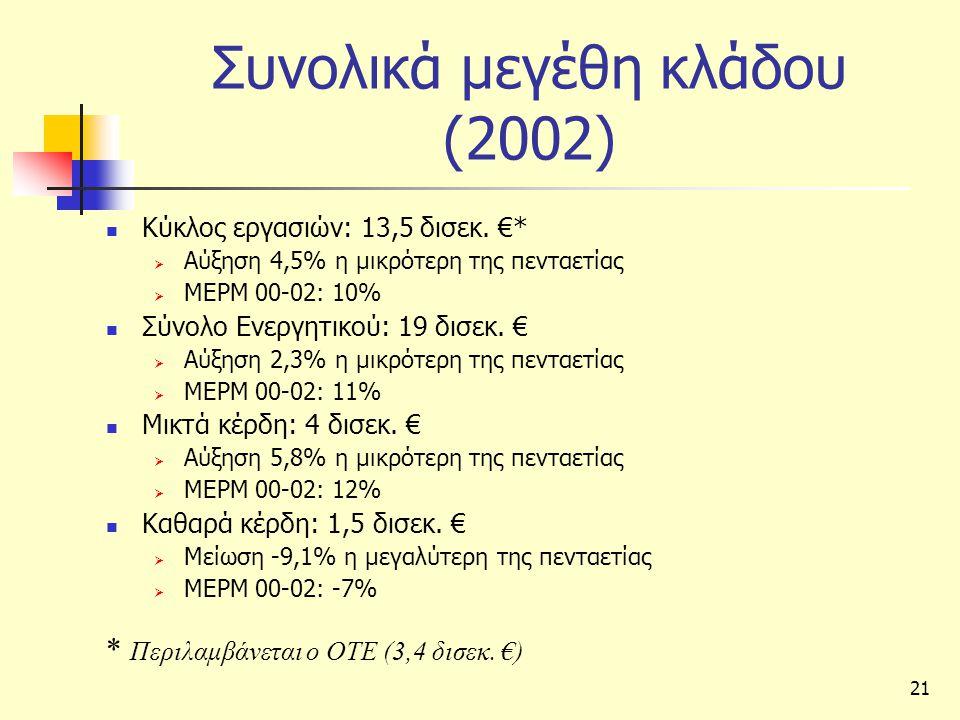 Συνολικά μεγέθη κλάδου (2002)