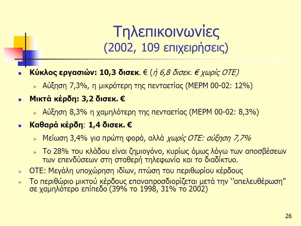 Τηλεπικοινωνίες (2002, 109 επιχειρήσεις)