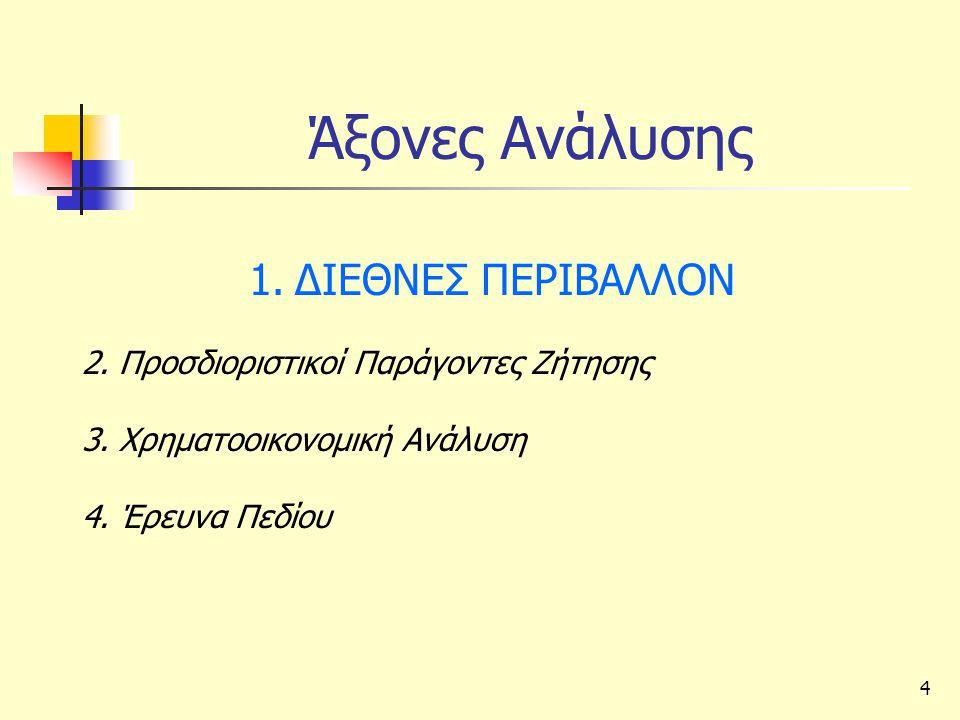 Άξονες Ανάλυσης 1. ΔΙΕΘΝΕΣ ΠΕΡΙΒΑΛΛΟΝ